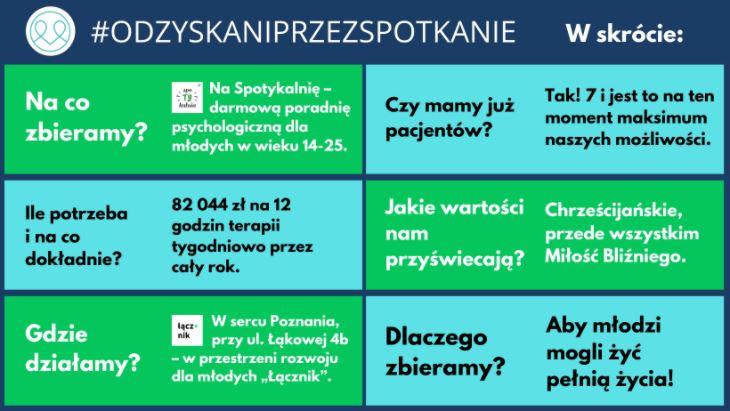 Odzyskani przez Spotkanie - zbiórka na darmową poradnię psychologiczną w Poznaniu. Informacje w pigułce.